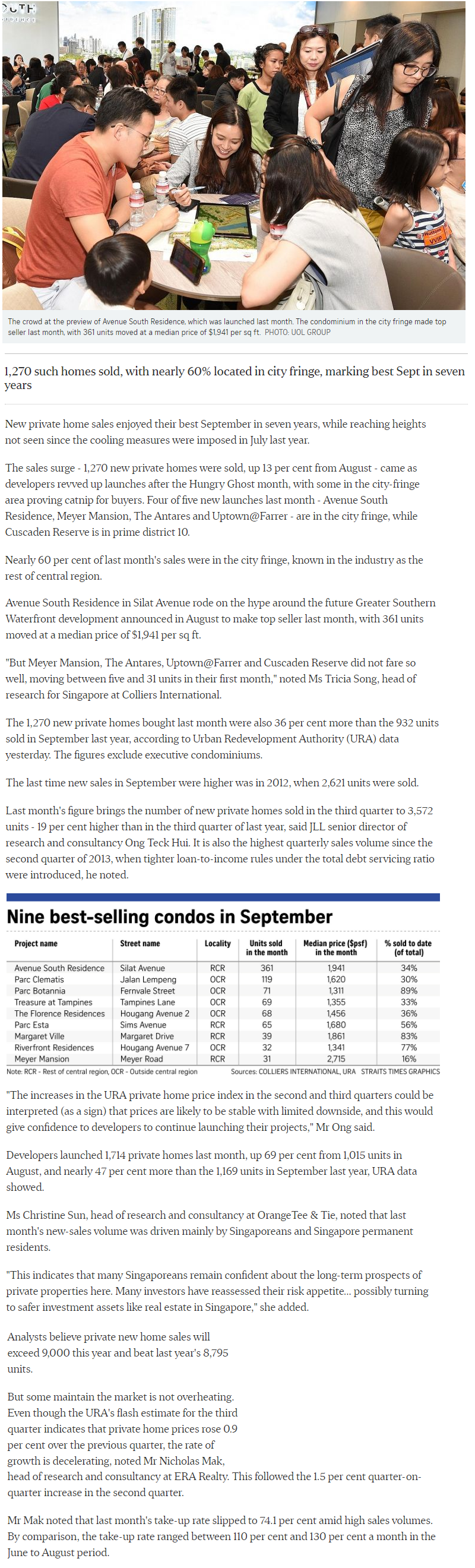 New private Home Sales Hit A Hight In September
